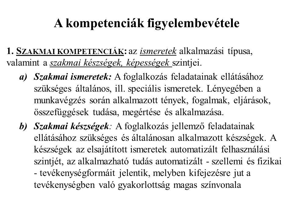 A kompetenciák figyelembevétele 1. S ZAKMAI KOMPETENCIÁK : az ismeretek alkalmazási típusa, valamint a szakmai készségek, képességek szintjei. a)Szakm