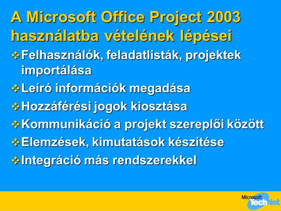A Microsoft Office Project 2003 használatba vételének lépései  Felhasználók, feladatlisták, projektek importálása  Leíró információk megadása  Hozzáférési jogok kiosztása  Kommunikáció a projekt szereplői között  Elemzések, kimutatások készítése  Integráció más rendszerekkel