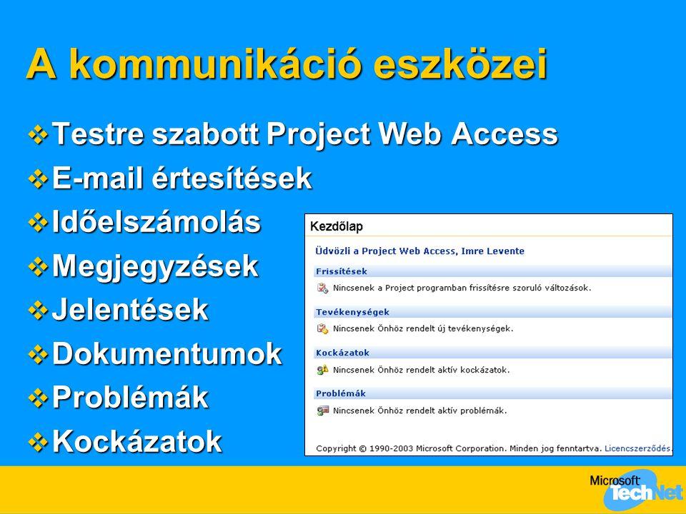 A kommunikáció eszközei  Testre szabott Project Web Access  E-mail értesítések  Időelszámolás  Megjegyzések  Jelentések  Dokumentumok  Problémák  Kockázatok