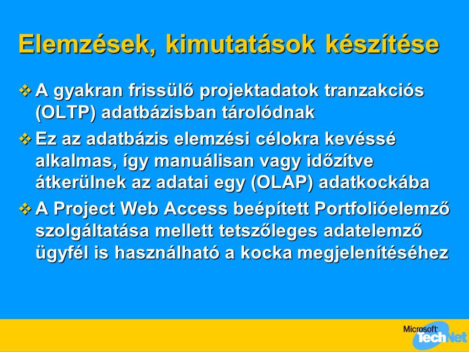 Elemzések, kimutatások készítése  A gyakran frissülő projektadatok tranzakciós (OLTP) adatbázisban tárolódnak  Ez az adatbázis elemzési célokra kevéssé alkalmas, így manuálisan vagy időzítve átkerülnek az adatai egy (OLAP) adatkockába  A Project Web Access beépített Portfolióelemző szolgáltatása mellett tetszőleges adatelemző ügyfél is használható a kocka megjelenítéséhez