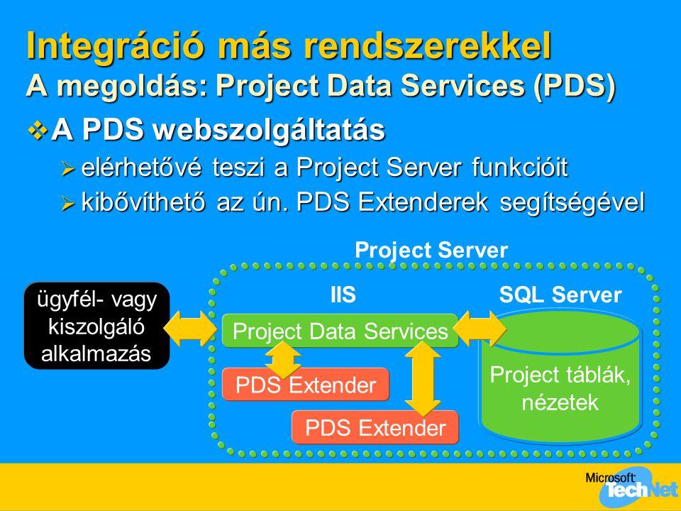 Integráció más rendszerekkel A megoldás: Project Data Services (PDS)  A PDS webszolgáltatás  elérhetővé teszi a Project Server funkcióit  kibővíthető az ún.