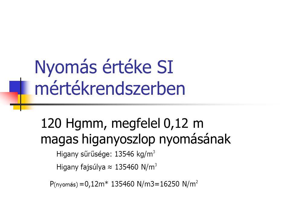 Nyomás értéke SI mértékrendszerben 120 Hgmm, megfelel 0,12 m magas higanyoszlop nyomásának Higany sűrűsége: 13546 kg/m 3 Higany fajsúlya ≈ 135460 N/m