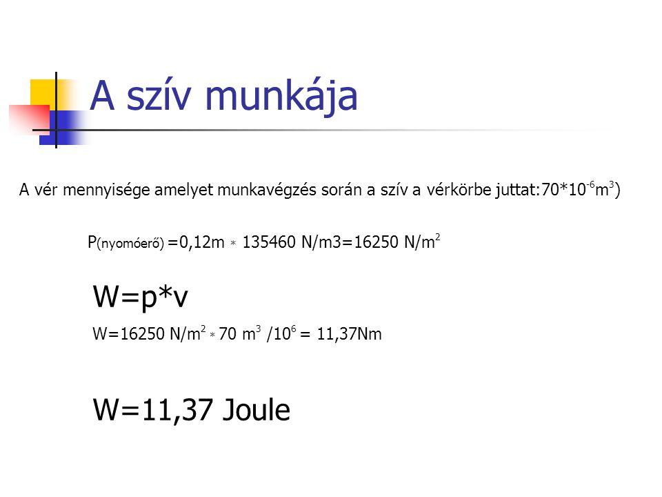 A szív munkája P (nyomóerő) =0,12m * 135460 N/m3=16250 N/m 2 W=p*v W=16250 N/m 2 * 70 m 3 /10 6 = 11,37Nm W=11,37 Joule A vér mennyisége amelyet munka