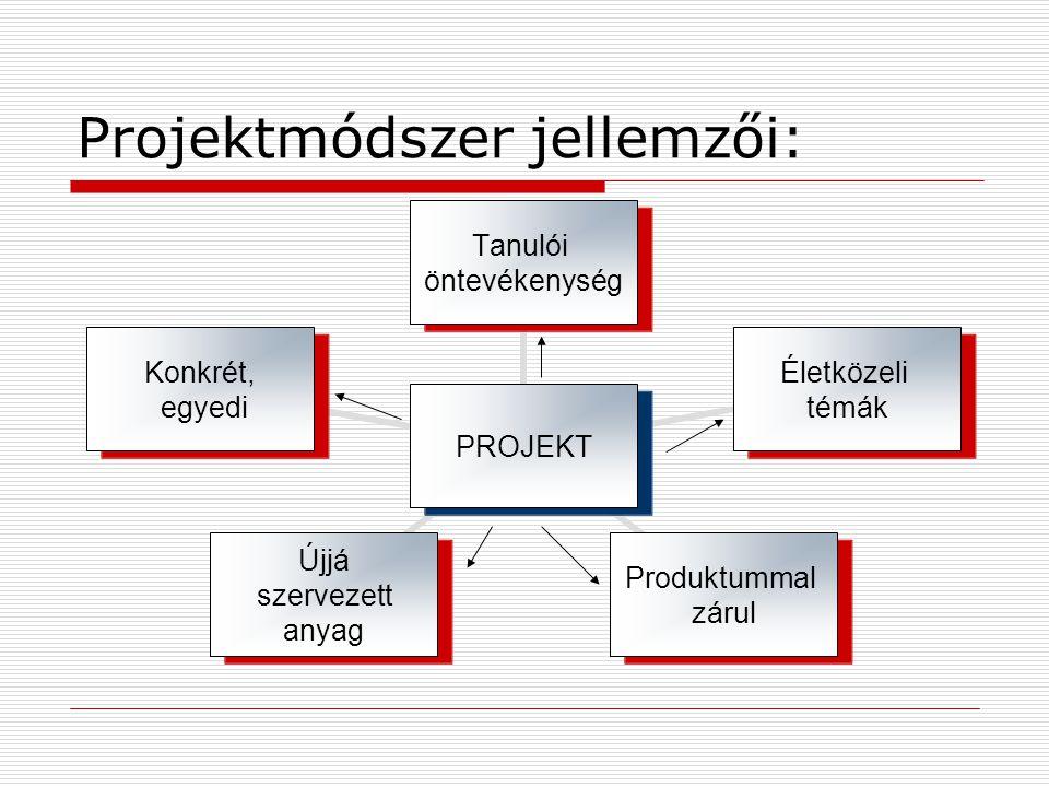 Projektmódszer jellemzői: PROJEKT Tanulói öntevékenység Életközeli témák Produktummal zárul Újjá szervezett anyag Konkrét, egyedi