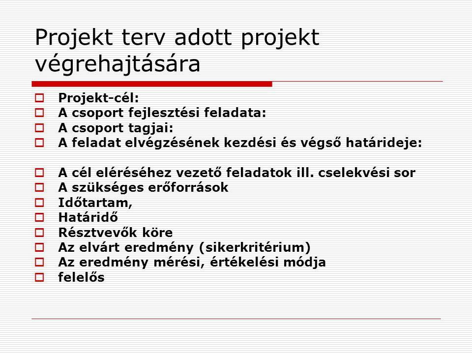 Projekt terv adott projekt végrehajtására  Projekt-cél:  A csoport fejlesztési feladata:  A csoport tagjai:  A feladat elvégzésének kezdési és vég