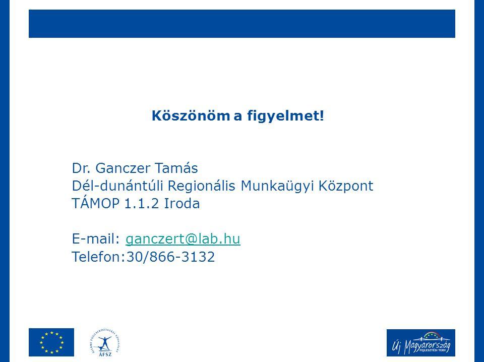 Dr. Ganczer Tamás Dél-dunántúli Regionális Munkaügyi Központ TÁMOP 1.1.2 Iroda E-mail: ganczert@lab.huganczert@lab.hu Telefon:30/866-3132 Köszönöm a f