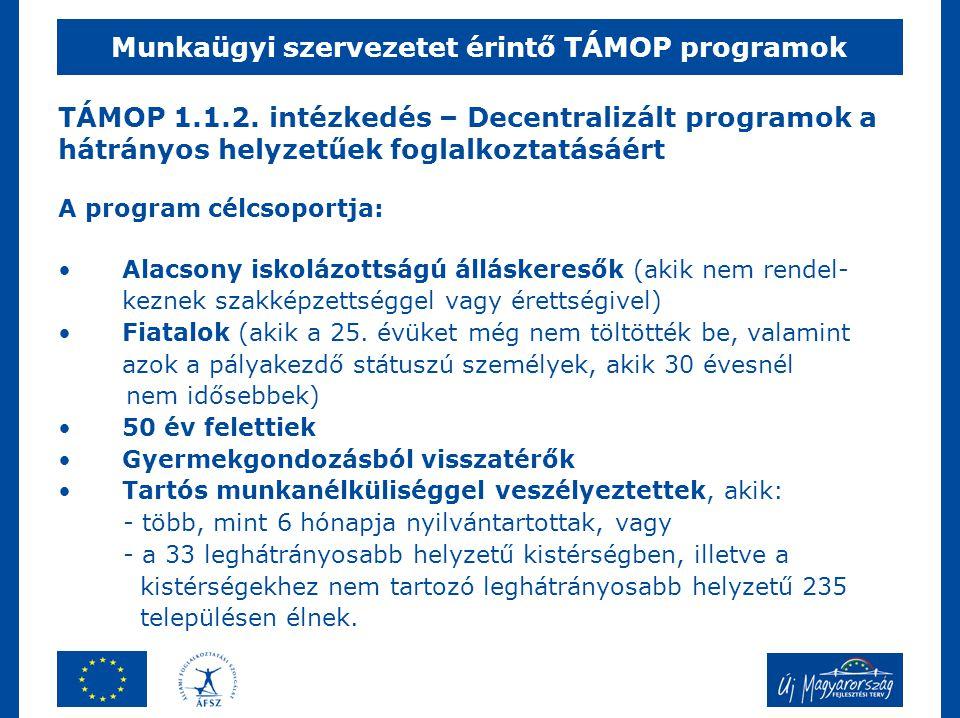 TÁMOP 1.1.2. intézkedés – Decentralizált programok a hátrányos helyzetűek foglalkoztatásáért A program célcsoportja: •Alacsony iskolázottságú állásker