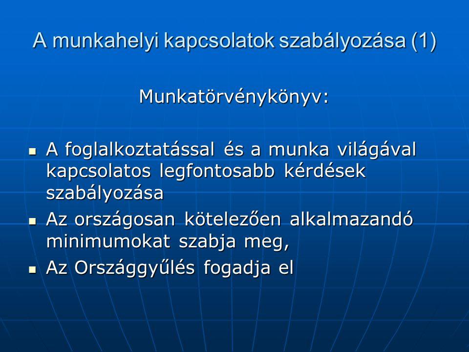 A munkaviszonyra vonatkozó általános szabályok (3) Szabályok a beosztottak számára: 1.