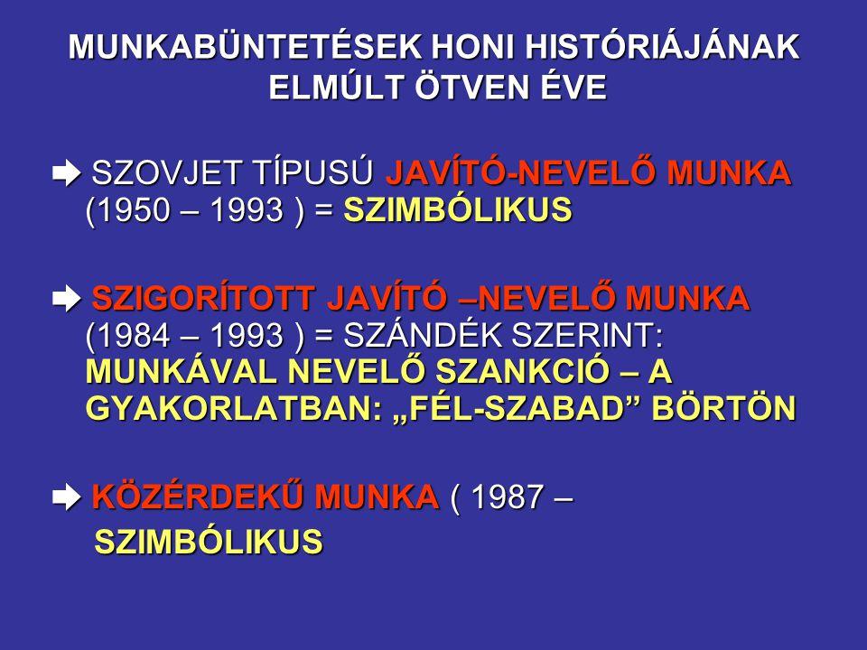 MUNKABÜNTETÉSEK HONI HISTÓRIÁJÁNAK ELMÚLT ÖTVEN ÉVE ➨ SZOVJET TÍPUSÚ JAVÍTÓ-NEVELŐ MUNKA (1950 – 1993 ) = SZIMBÓLIKUS ➨ SZIGORÍTOTT JAVÍTÓ –NEVELŐ MUN