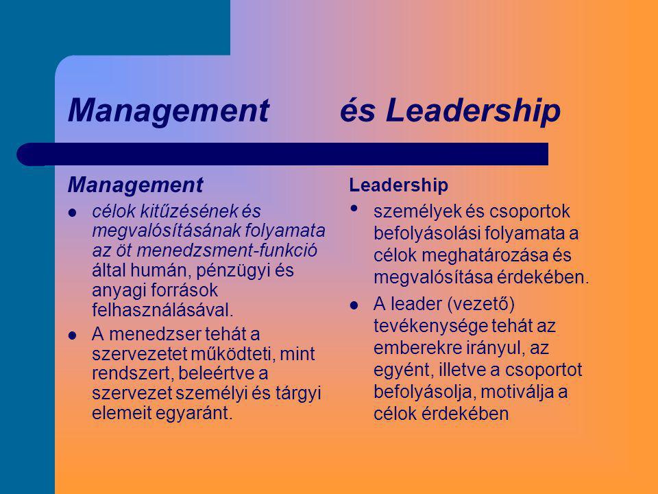 Management és Leadership Management  célok kitűzésének és megvalósításának folyamata az öt menedzsment-funkció által humán, pénzügyi és anyagi forrás