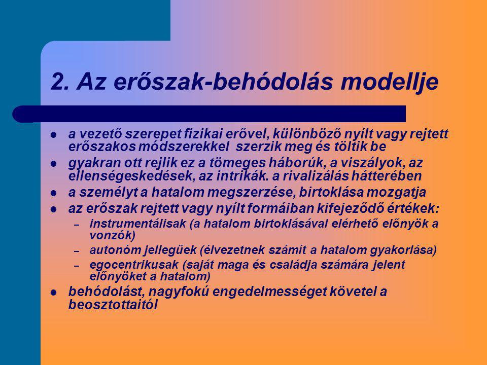 2. Az erőszak-behódolás modellje  a vezető szerepet fizikai erővel, különböző nyílt vagy rejtett erőszakos módszerekkel szerzik meg és töltik be  gy