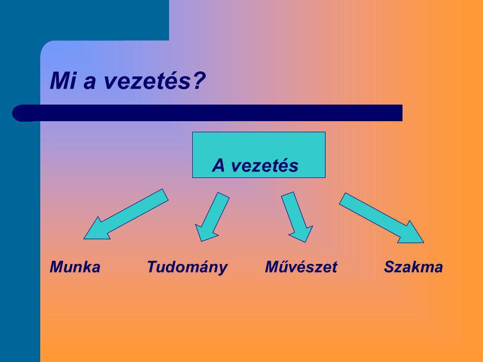 A neoklasszikus vezetéselméleti irányzat 2.2.