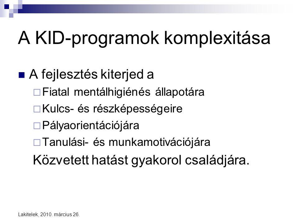 Lakitelek, 2010. március 26. A KID-programok komplexitása  A fejlesztés kiterjed a  Fiatal mentálhigiénés állapotára  Kulcs- és részképességeire 