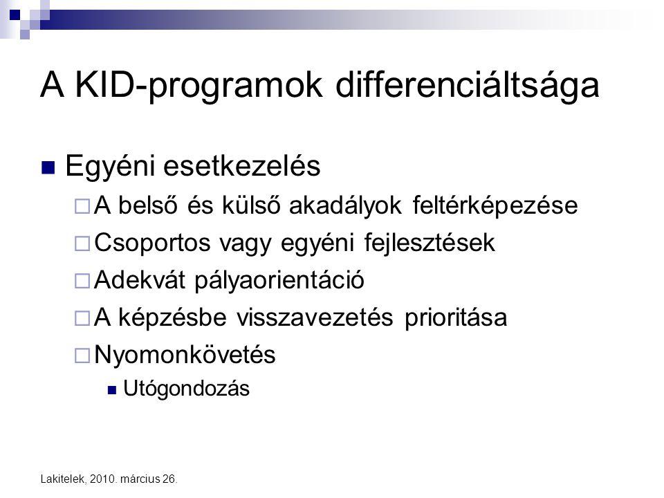 Lakitelek, 2010. március 26. A KID-programok differenciáltsága  Egyéni esetkezelés  A belső és külső akadályok feltérképezése  Csoportos vagy egyén