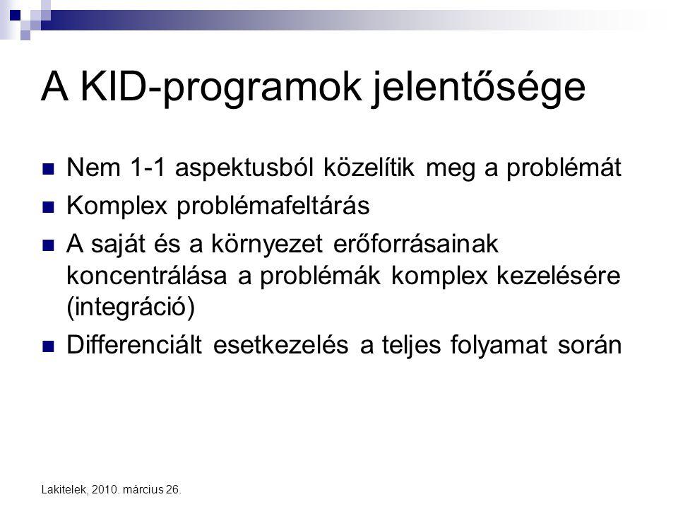 Lakitelek, 2010. március 26. A KID-programok jelentősége  Nem 1-1 aspektusból közelítik meg a problémát  Komplex problémafeltárás  A saját és a kör