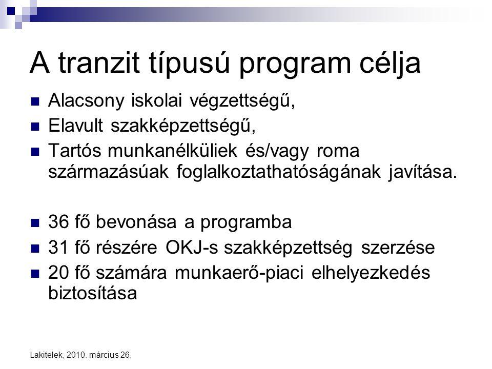 Lakitelek, 2010. március 26. A tranzit típusú program célja  Alacsony iskolai végzettségű,  Elavult szakképzettségű,  Tartós munkanélküliek és/vagy