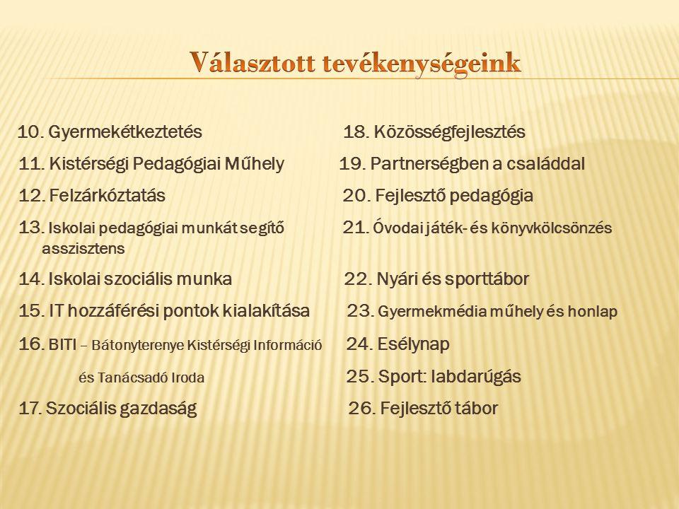 10. Gyermekétkeztetés 18. Közösségfejlesztés 11.
