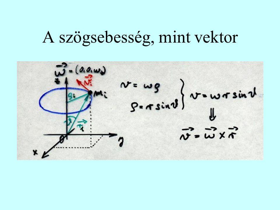 A szögsebesség, mint vektor