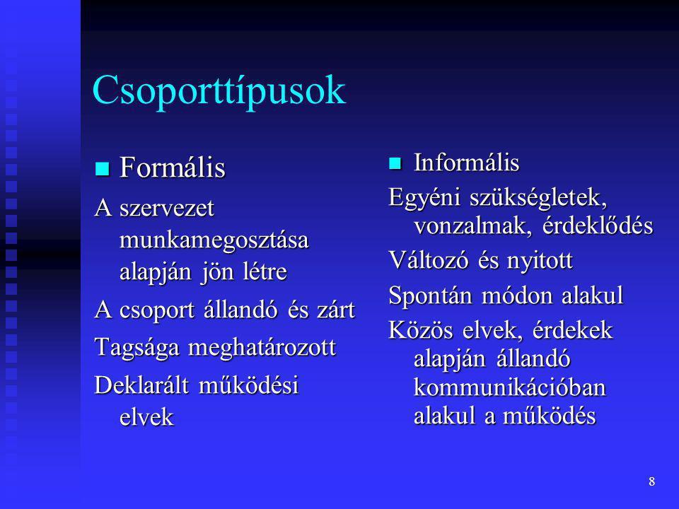 8 Csoporttípusok  Formális A szervezet munkamegosztása alapján jön létre A csoport állandó és zárt Tagsága meghatározott Deklarált működési elvek  I