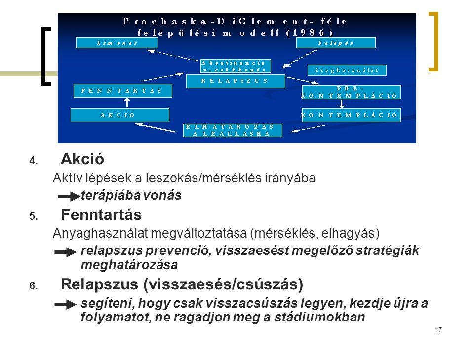 17 4. Akció Aktív lépések a leszokás/mérséklés irányába terápiába vonás 5. Fenntartás Anyaghasználat megváltoztatása (mérséklés, elhagyás) relapszus p