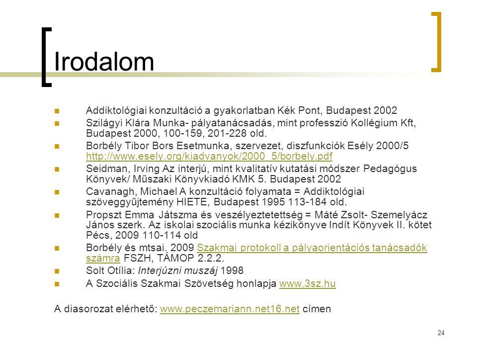 24 Irodalom  Addiktológiai konzultáció a gyakorlatban Kék Pont, Budapest 2002  Szilágyi Klára Munka- pályatanácsadás, mint professzió Kollégium Kft, Budapest 2000, 100-159, 201-228 old.