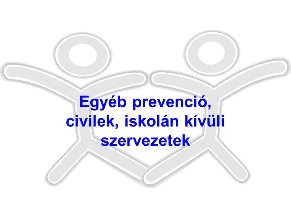 Egyéb prevenció, civilek, iskolán kívüli szervezetek