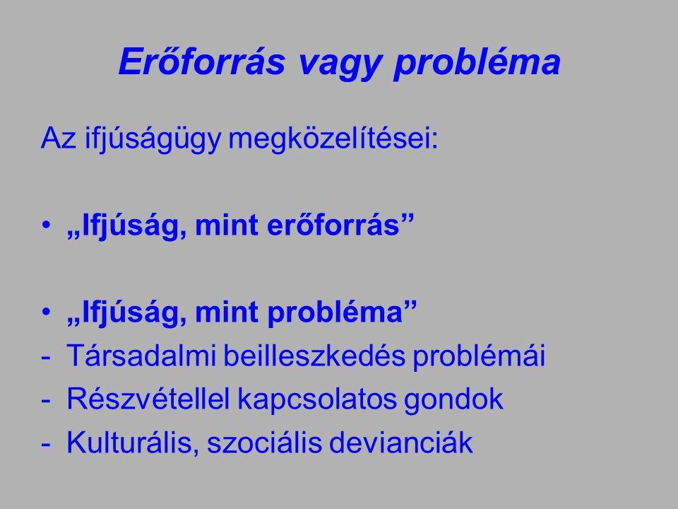 """Erőforrás vagy probléma Az ifjúságügy megközelítései: •""""Ifjúság, mint erőforrás"""" •""""Ifjúság, mint probléma"""" -Társadalmi beilleszkedés problémái -Részvé"""
