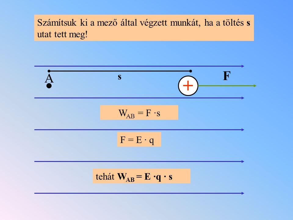 E F A Számítsuk ki a mező által végzett munkát, ha a töltés s utat tett meg! W AB = F ·s s F = E · q tehát W AB = E ·q · s