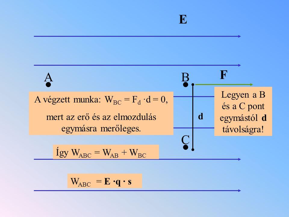 E AB C Legyen a B és a C pont egymástól d távolságra! d A végzett munka: W BC = F d ·d = 0, mert az erő és az elmozdulás egymásra merőleges. Így W ABC