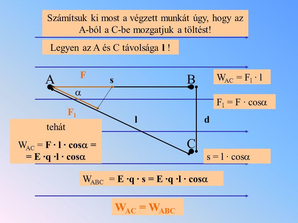 E AB C d s Számítsuk ki most a végzett munkát úgy, hogy az A-ból a C-be mozgatjuk a töltést! Legyen az A és C távolsága l ! l W AC = F l · l F FlFl 