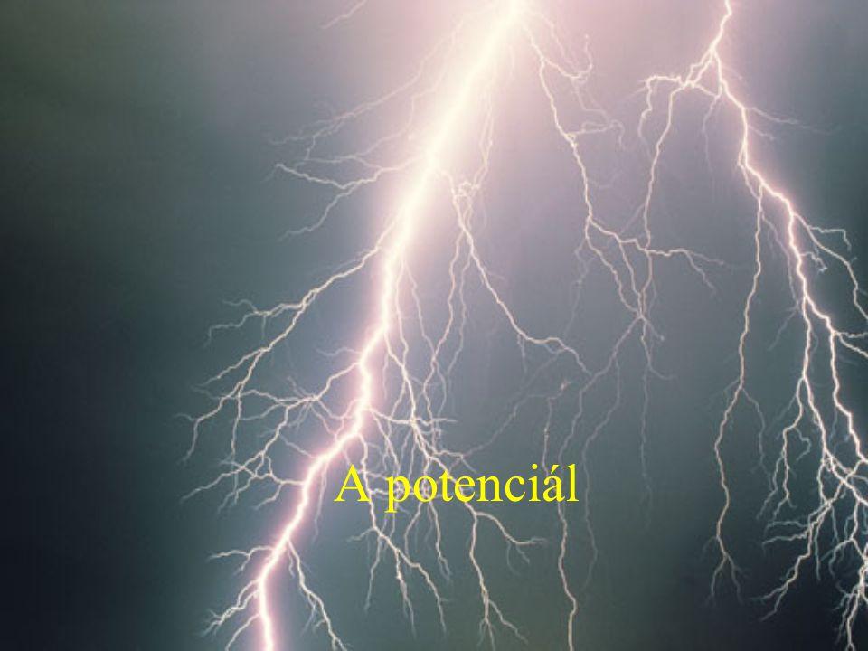 A potenciál