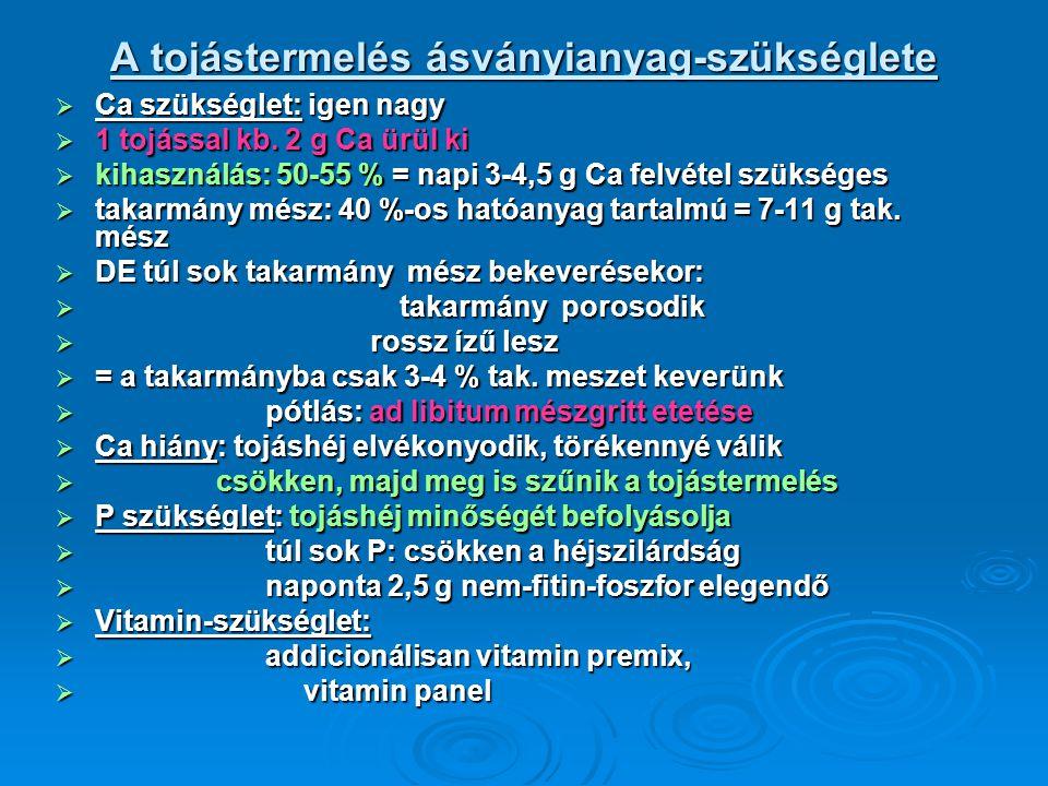 A tojástermelés ásványianyag-szükséglete  Ca szükséglet: igen nagy  1 tojással kb. 2 g Ca ürül ki  kihasználás: 50-55 % = napi 3-4,5 g Ca felvétel