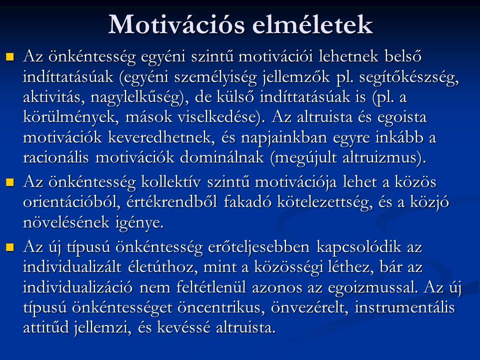 Motivációs elméletek  Az önkéntesség egyéni szintű motivációi lehetnek belső indíttatásúak (egyéni személyiség jellemzők pl.