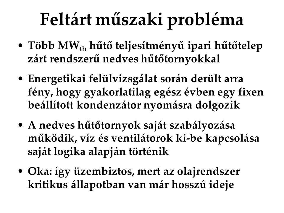 Feltárt műszaki probléma •Több MW th hűtő teljesítményű ipari hűtőtelep zárt rendszerű nedves hűtőtornyokkal •Energetikai felülvizsgálat során derült