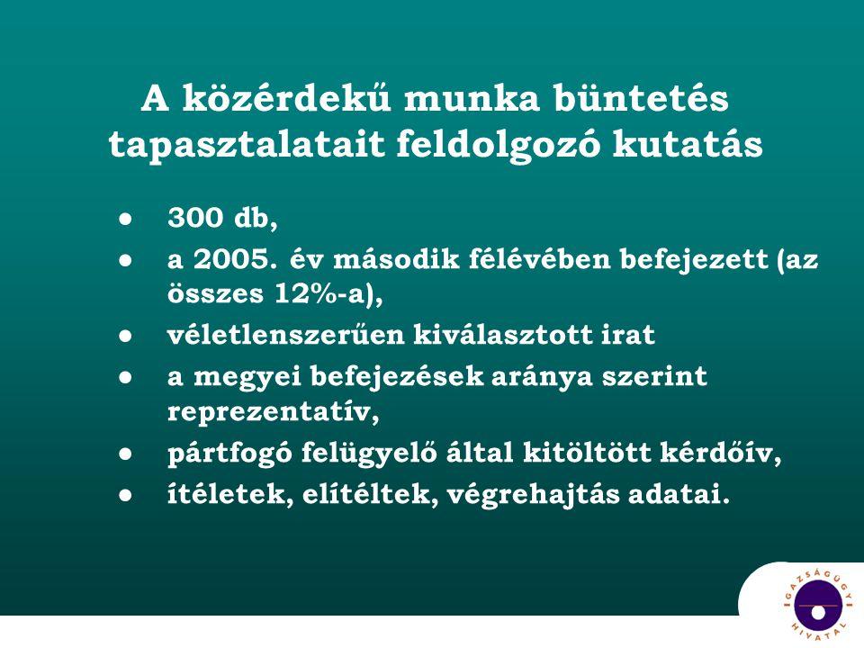 A közérdekű munka büntetés tapasztalatait feldolgozó kutatás ●300 db, ●a 2005.