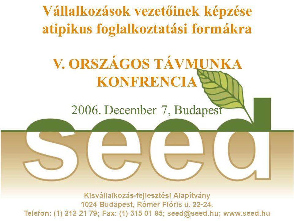 Kisvállalkozás-fejlesztési Alapítvány 1024 Budapest, Rómer Flóris u.