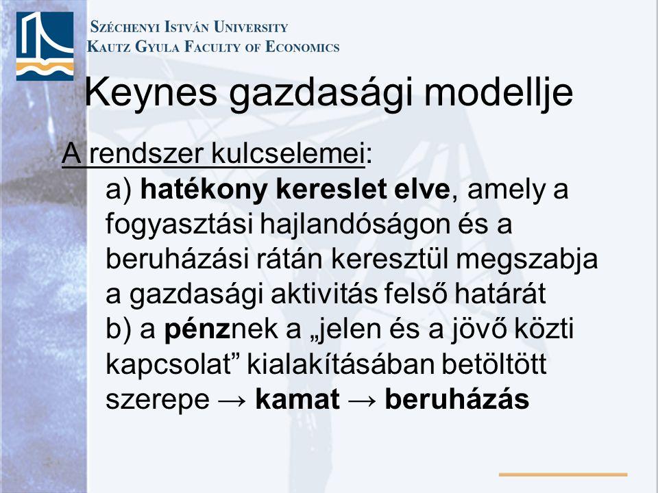 A rendszer kulcselemei: a) hatékony kereslet elve, amely a fogyasztási hajlandóságon és a beruházási rátán keresztül megszabja a gazdasági aktivitás f