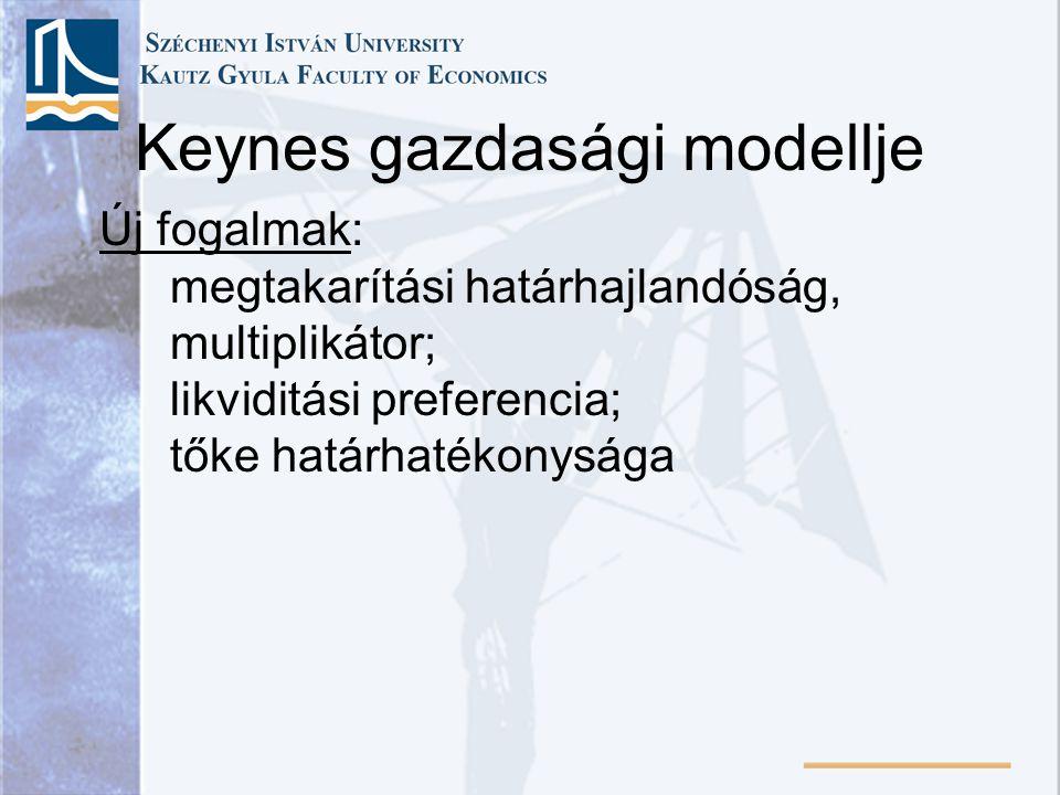 Új fogalmak: megtakarítási határhajlandóság, multiplikátor; likviditási preferencia; tőke határhatékonysága Keynes gazdasági modellje