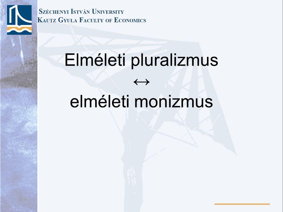Elméleti pluralizmus ↔ elméleti monizmus