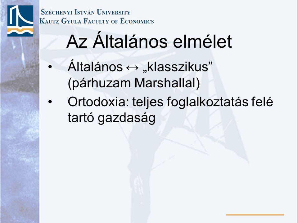 """•Általános ↔ """"klasszikus"""" (párhuzam Marshallal) •Ortodoxia: teljes foglalkoztatás felé tartó gazdaság Az Általános elmélet"""