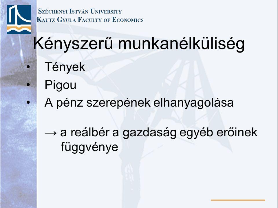 •Tények •Pigou •A pénz szerepének elhanyagolása → a reálbér a gazdaság egyéb erőinek függvénye Kényszerű munkanélküliség