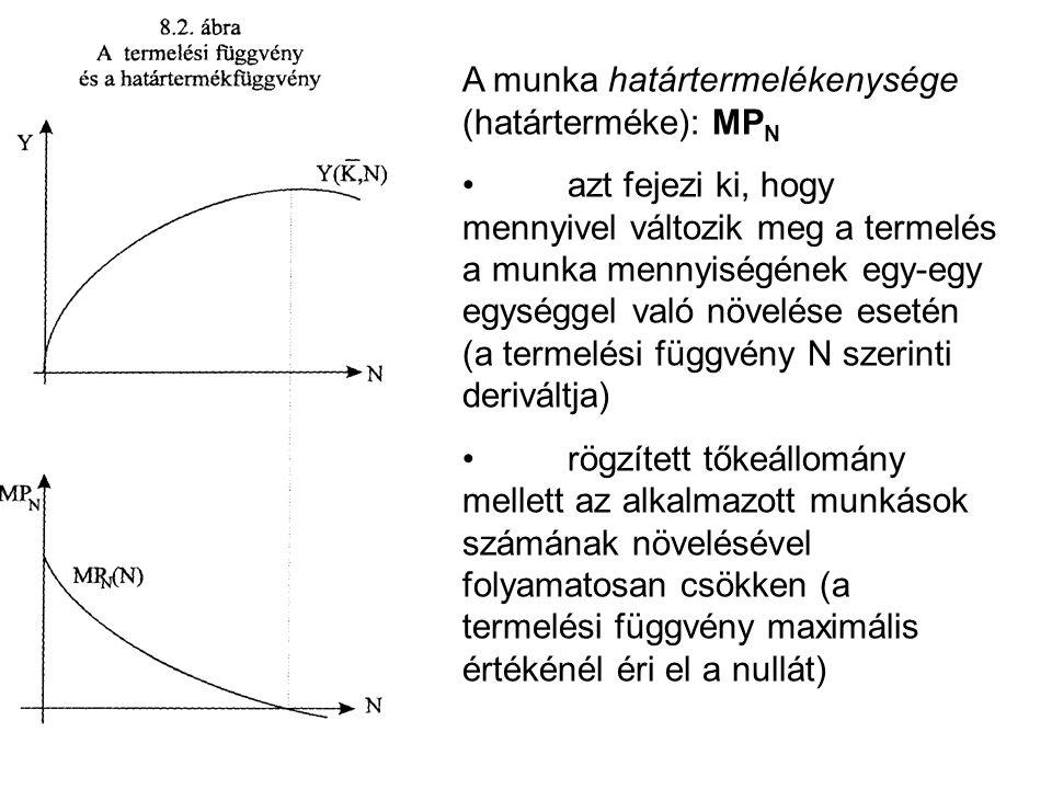 A termelési függvény helyzetét meghatározza a rendelkezésre álló tőkeállomány nagysága: a tőkeállomány növekedésével a kibocsátási függvény megnyúlik