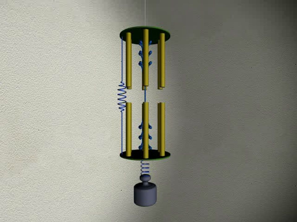 IC F ex EC PEC SEC CE CE – kontraktilis elem PEC – párhuzamos elasztikus komponens SEC – sorba kapcsolt elasztikus komponens