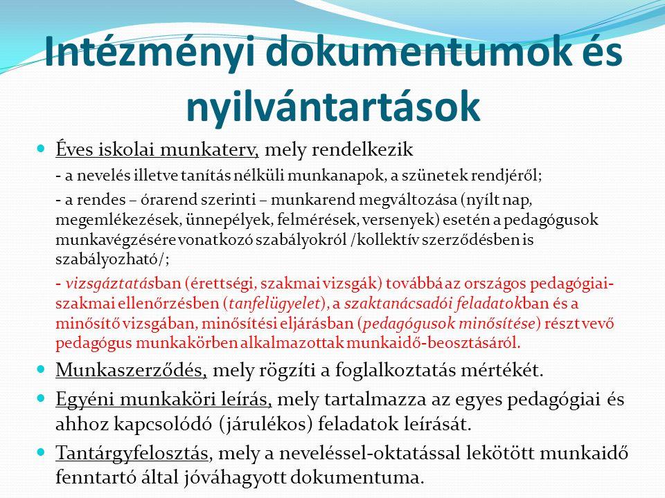 Intézményi dokumentumok és nyilvántartások  Éves iskolai munkaterv, mely rendelkezik - a nevelés illetve tanítás nélküli munkanapok, a szünetek rendj