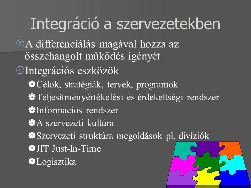 Integráció a szervezetekben  A differenciálás magával hozza az összehangolt működés igényét  Integrációs eszközök  Célok, stratégiák, tervek, progr