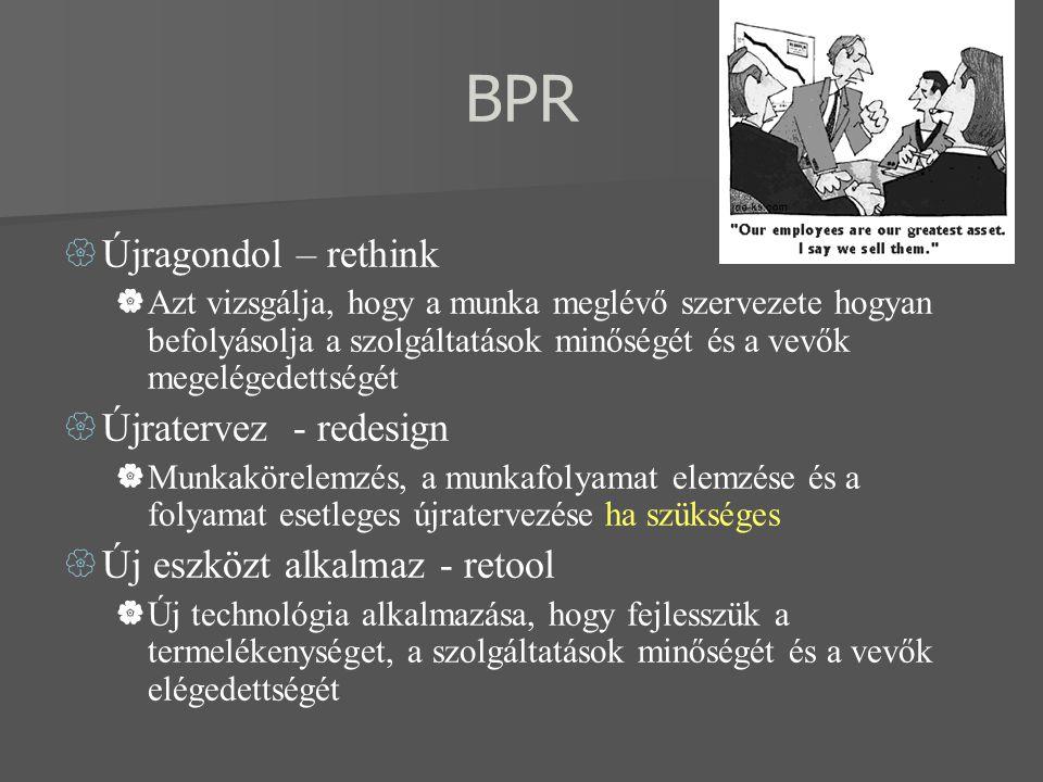 BPR  Újragondol – rethink  Azt vizsgálja, hogy a munka meglévő szervezete hogyan befolyásolja a szolgáltatások minőségét és a vevők megelégedettségé