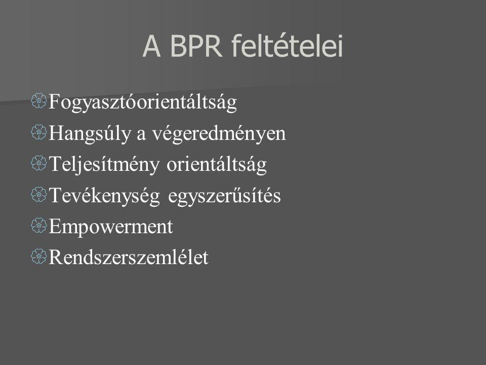 A BPR feltételei  Fogyasztóorientáltság  Hangsúly a végeredményen  Teljesítmény orientáltság  Tevékenység egyszerűsítés  Empowerment  Rendszersz