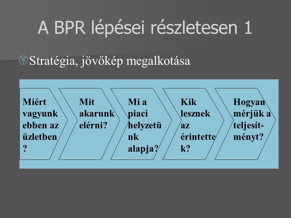 A BPR lépései részletesen 1  Stratégia, jövőkép megalkotása Miért vagyunk ebben az üzletben ? Mit akarunk elérni? Mi a piaci helyzetü nk alapja? Kik