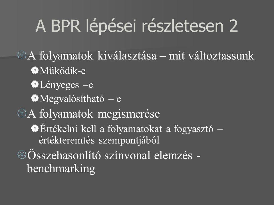 A BPR lépései részletesen 2  A folyamatok kiválasztása – mit változtassunk  Működik-e  Lényeges –e  Megvalósítható – e  A folyamatok megismerése