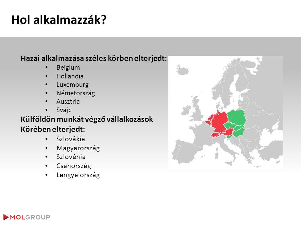 Hol alkalmazzák? Hazai alkalmazása széles körben elterjedt: • Belgium • Hollandia • Luxemburg • Németország • Ausztria • Svájc Külföldön munkát végző